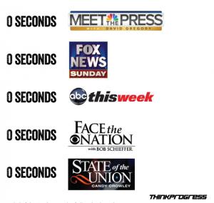 press coverage of speech